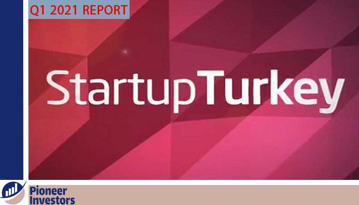 startups in turkey
