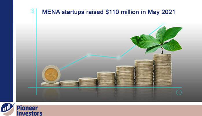 MENA's startups funding